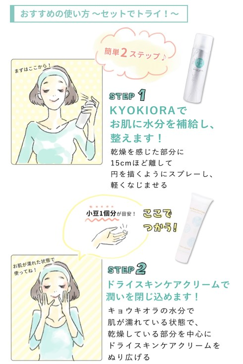 キョウキオラ(KYOKIORA)トライアルの使い方
